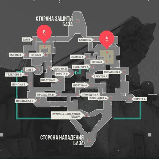 Карта Bind рейтинговая - схема