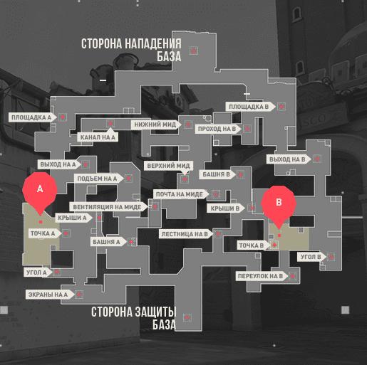 Карта Split рейтиговая - схема