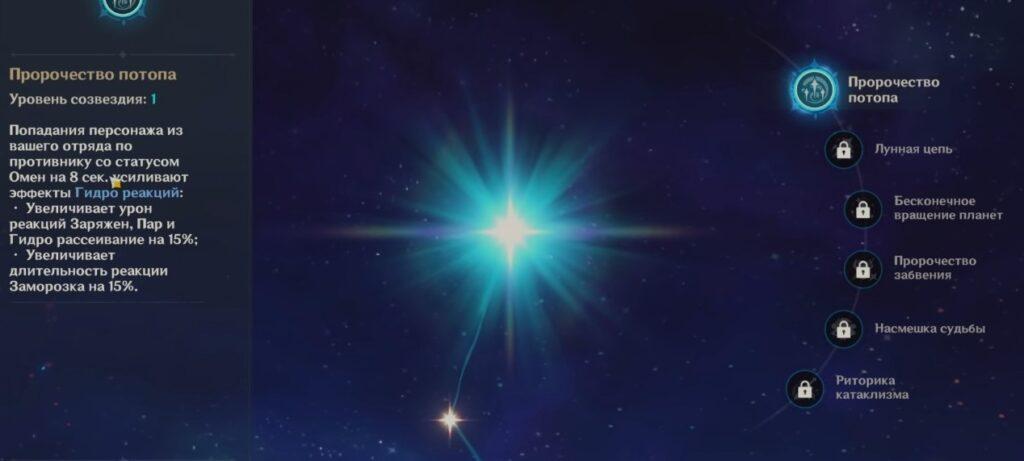 Созвездия Моны Геншин Импакт