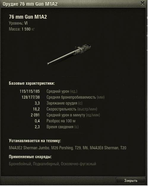Gun M1A2 калибра 76 мм